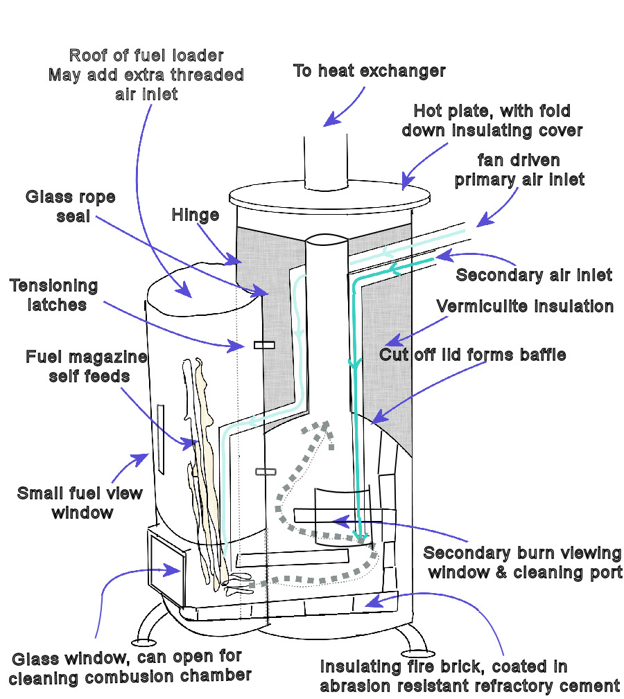 Making a wood burning stove 1 design for Rocket water heater plans