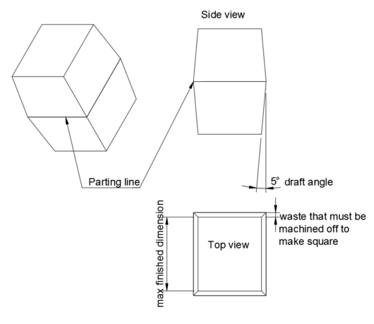 Example of how the draft angle effects design